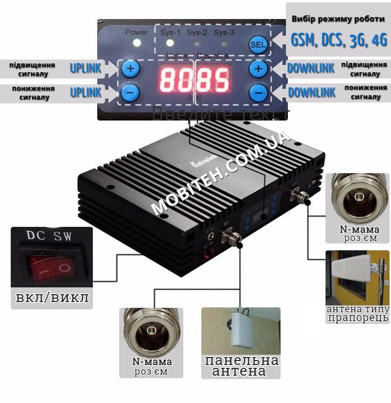 Налаштування GSM репітера