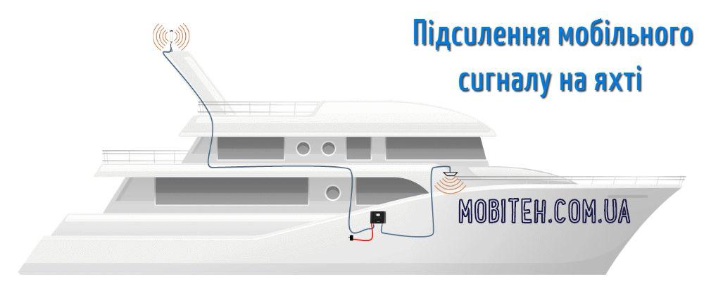Підсилення мобільного сигналу на яхті
