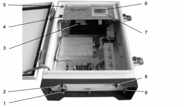 Репітер PicoCell 900 SXV