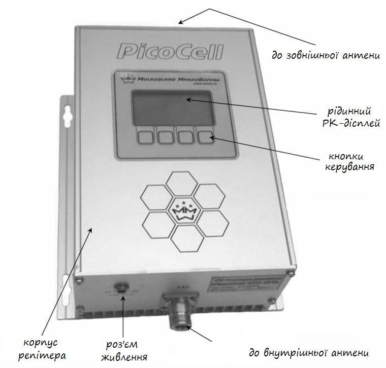 Репітер PicoCell 900 SXL