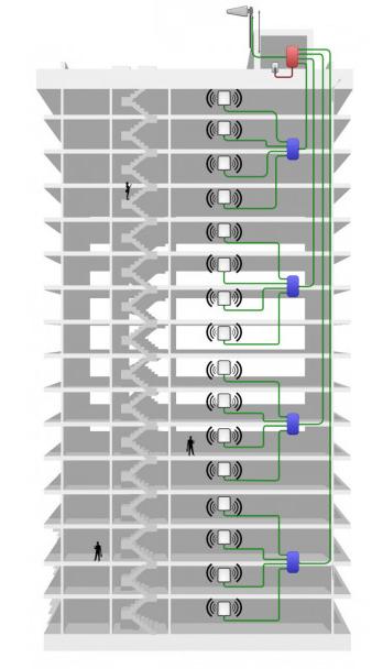 Схема підсилення мобільного сигналу в бізнес центрі