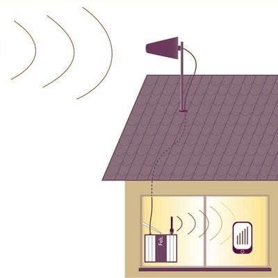 Як підсилити сигнал на смартфоні